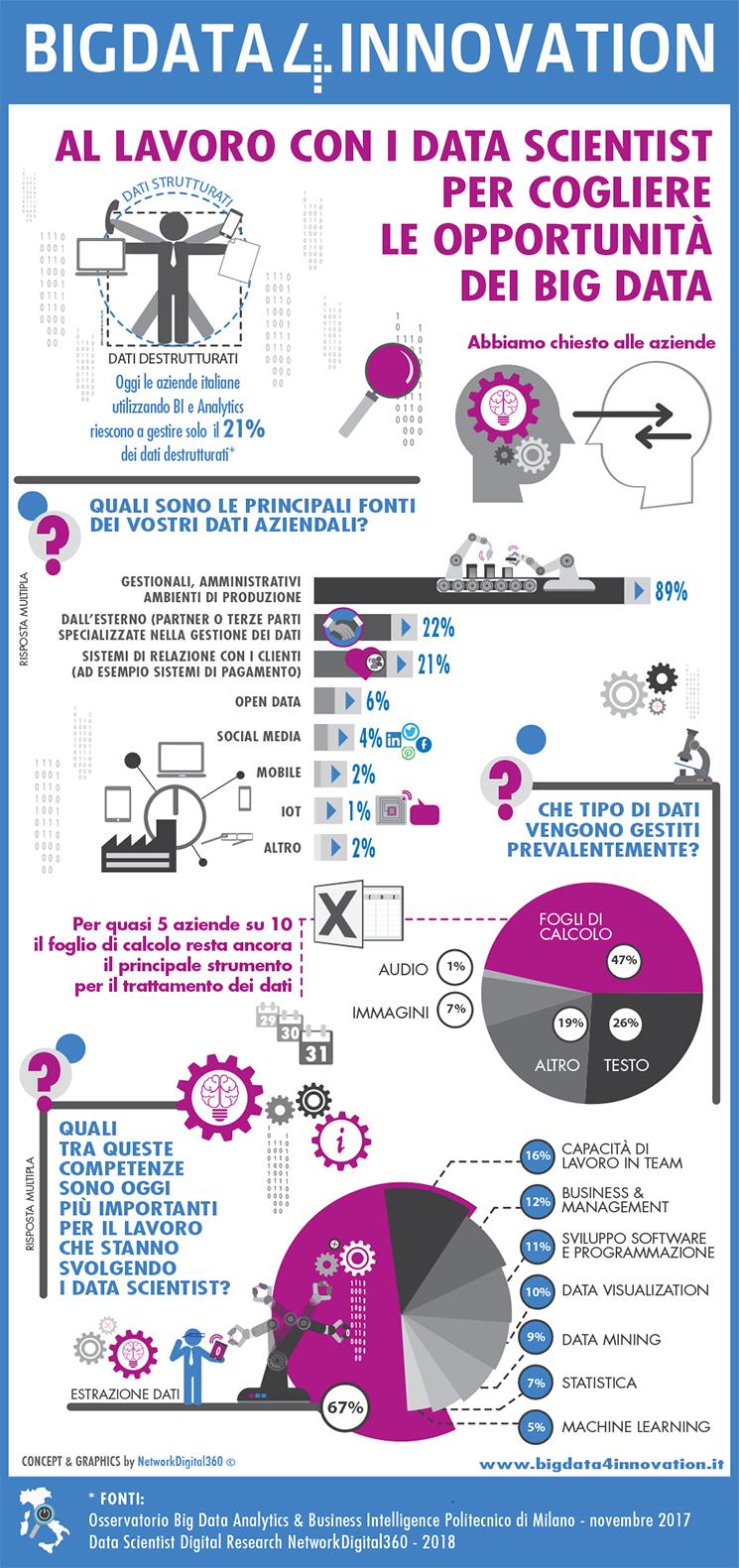 Mercato Analytics 2017